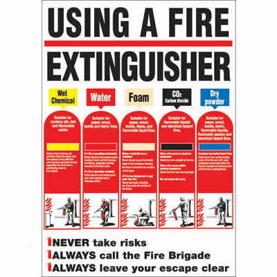 Using a Fire Extinguisher - 600 x 420mm)