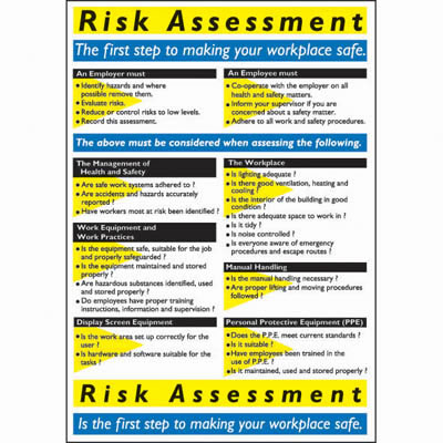 Risk Assessment - 600 x 420mm