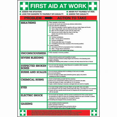 First Aid - 600 x 420mm